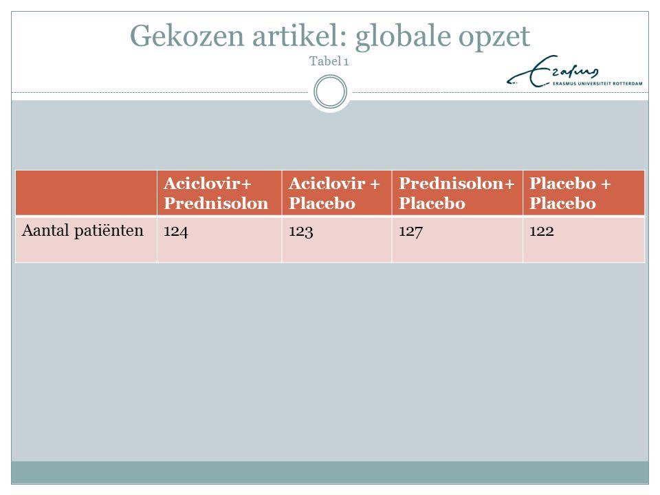 Gekozen artikel: globale opzet Tabel 1