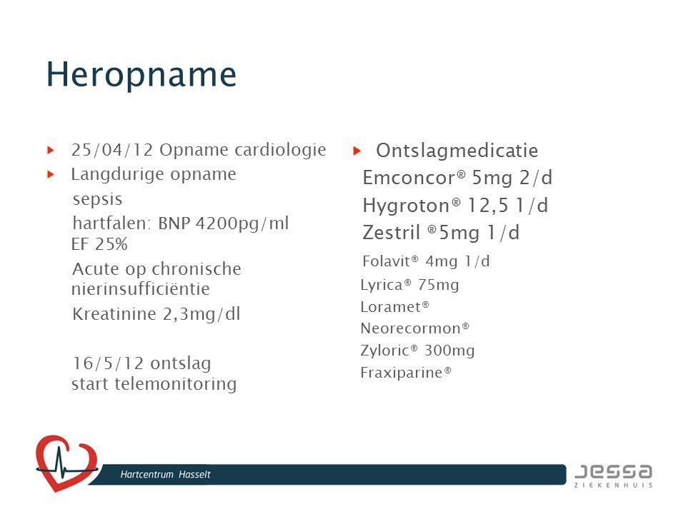 Heropname Ontslagmedicatie Emconcor® 5mg 2/d Hygroton® 12,5 1/d