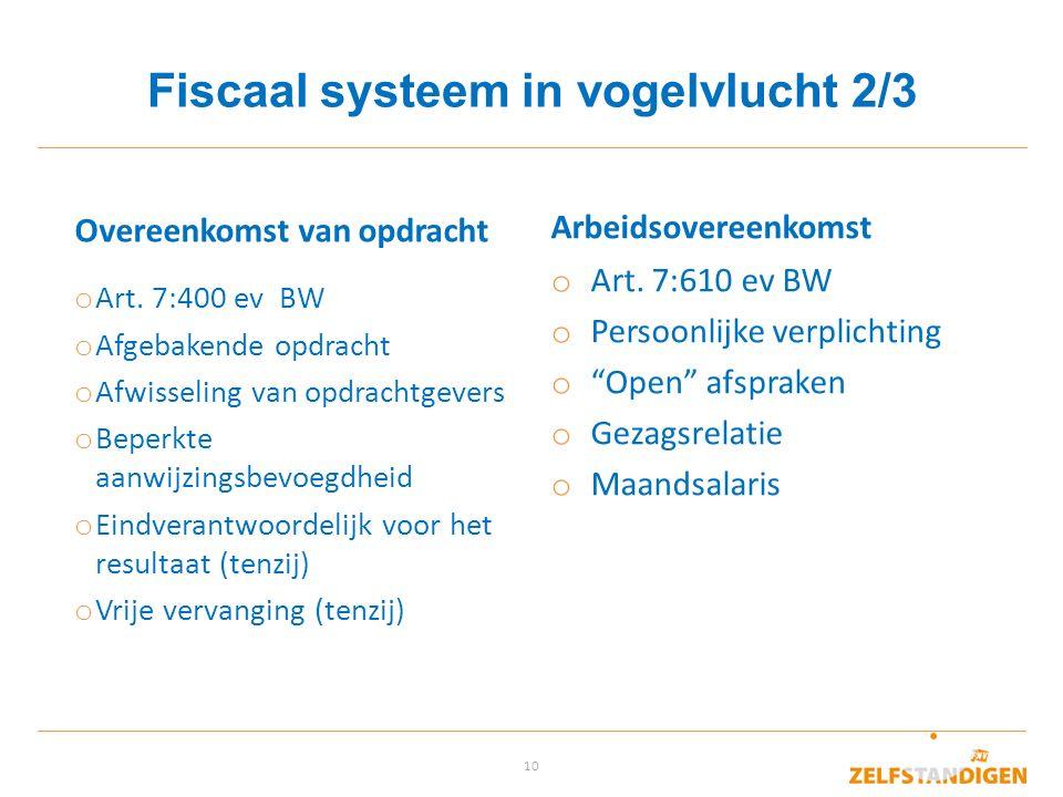 Fiscaal systeem in vogelvlucht 2/3
