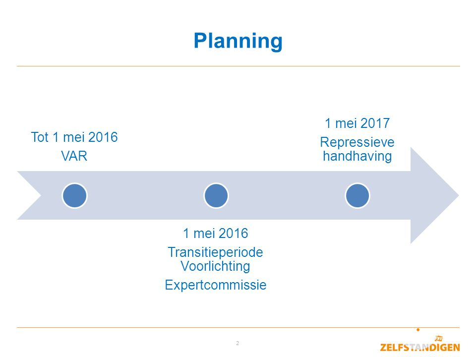 Planning 1 mei 2017 Tot 1 mei 2016 Repressieve handhaving VAR