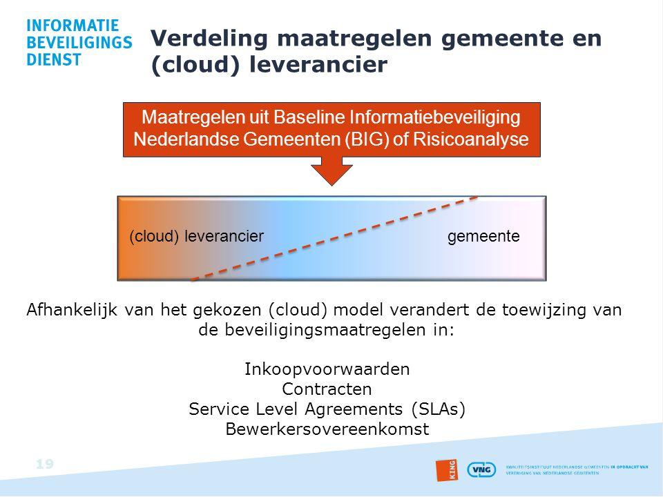 Verdeling maatregelen gemeente en (cloud) leverancier