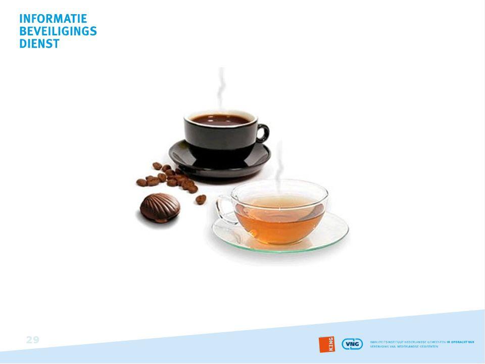 Bron plaatje (boven): http://www. internistendagen-app
