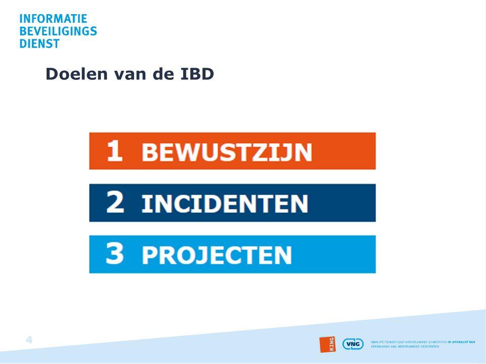 Doelen van de IBD