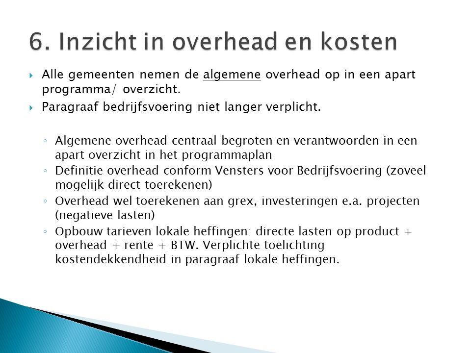 6. Inzicht in overhead en kosten