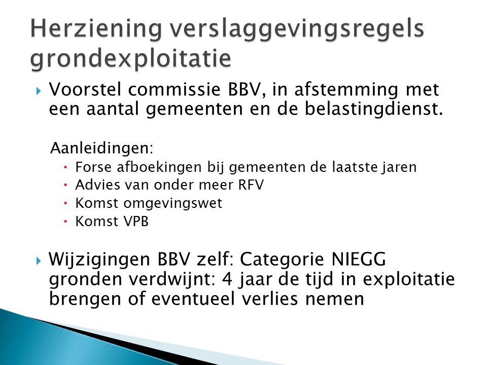 Herziening verslaggevingsregels grondexploitatie