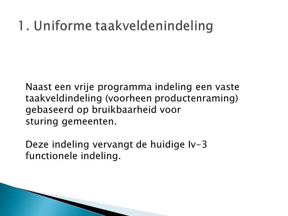 1. Uniforme taakveldenindeling