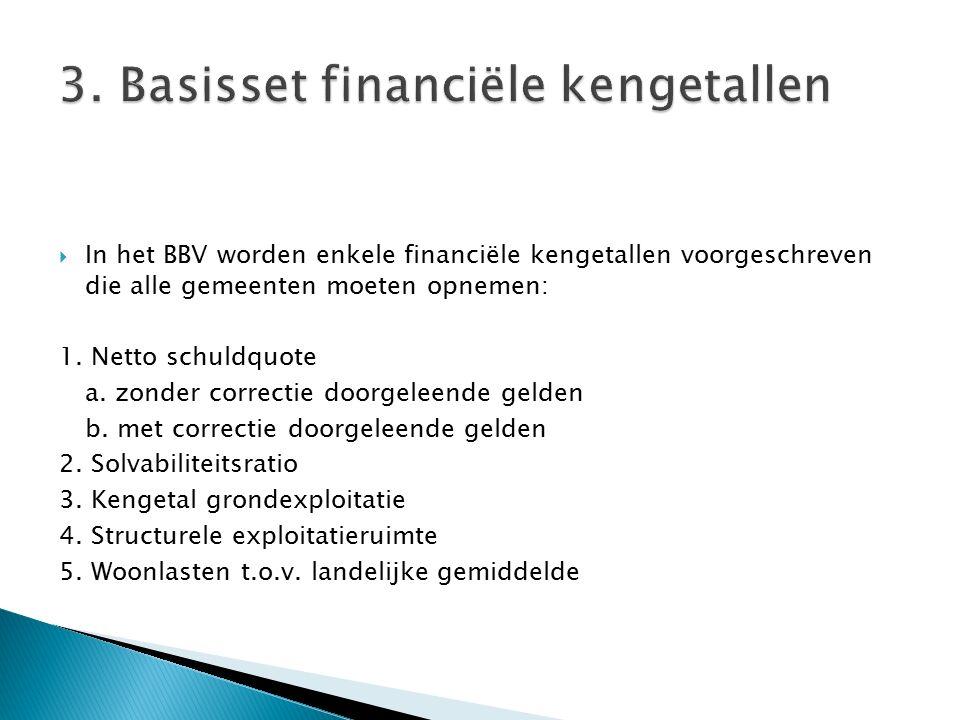 3. Basisset financiële kengetallen