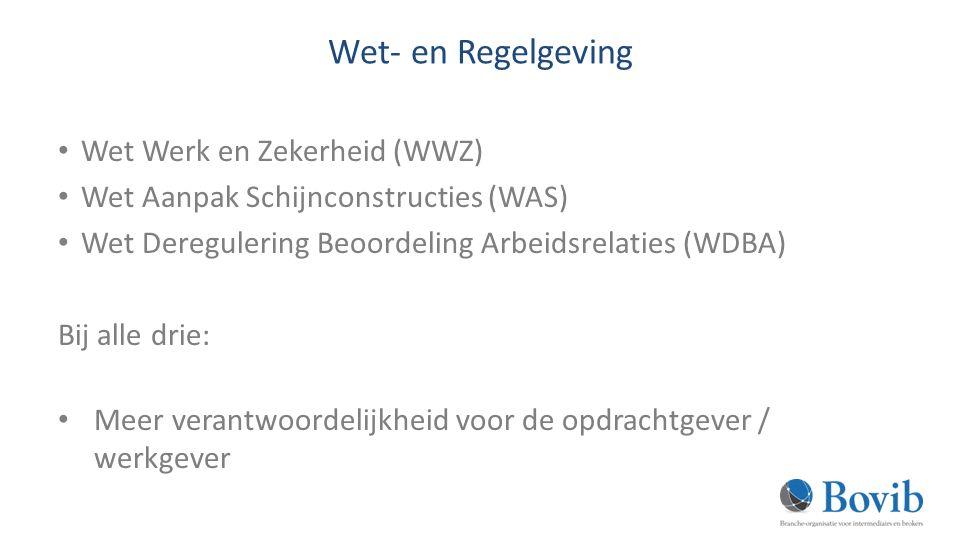 Wet- en Regelgeving Wet Werk en Zekerheid (WWZ)