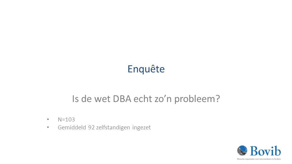 Is de wet DBA echt zo'n probleem