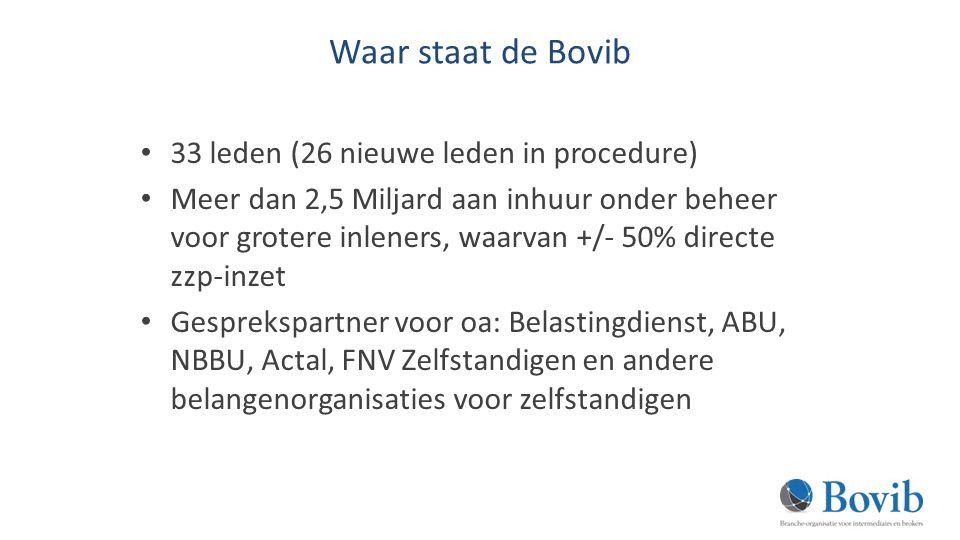Waar staat de Bovib 33 leden (26 nieuwe leden in procedure)