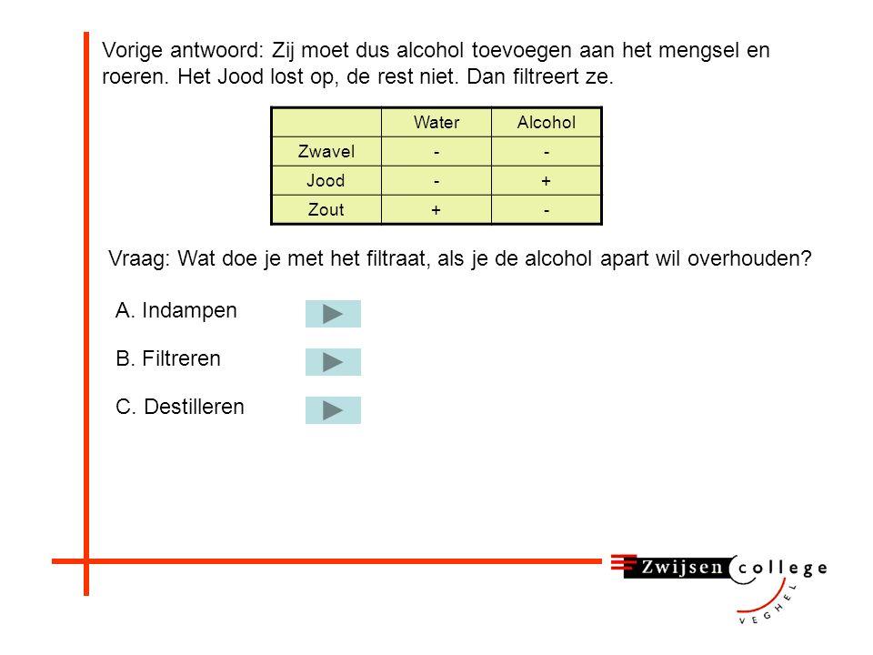 Vorige antwoord: Zij moet dus alcohol toevoegen aan het mengsel en roeren. Het Jood lost op, de rest niet. Dan filtreert ze.