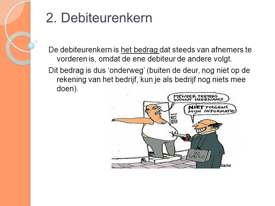 2. Debiteurenkern