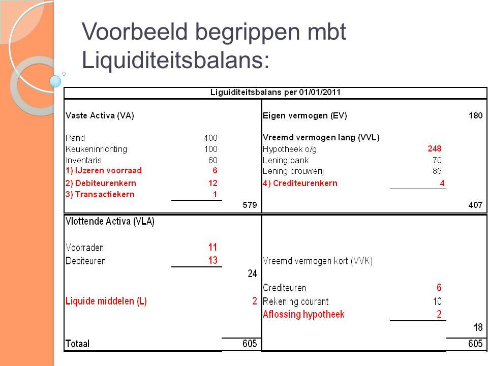 Voorbeeld begrippen mbt Liquiditeitsbalans: