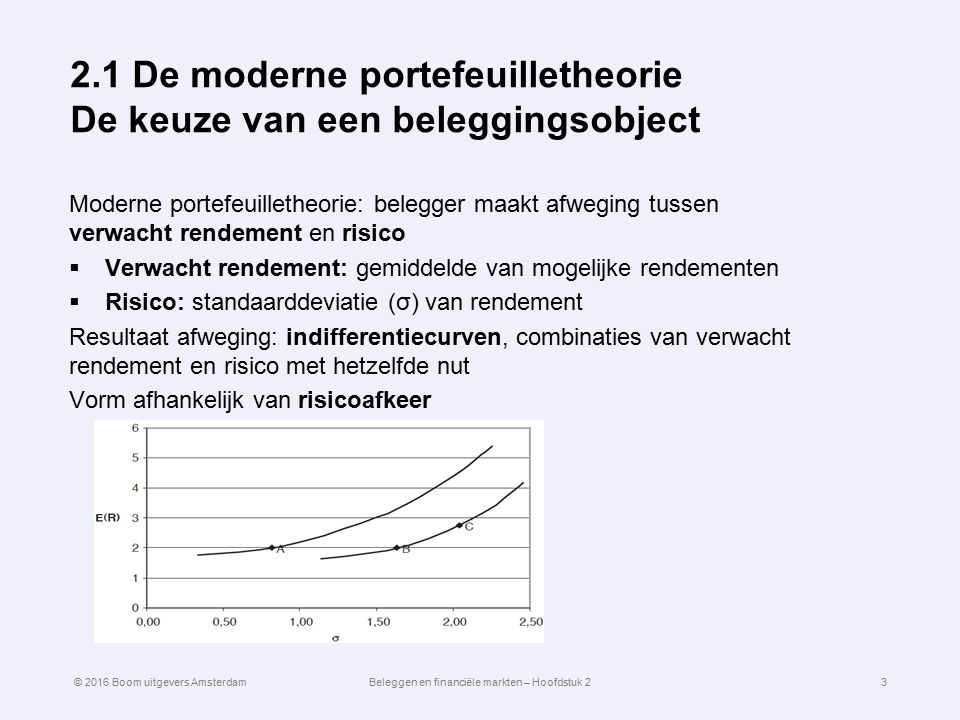 2.1 De moderne portefeuilletheorie De keuze van een beleggingsobject