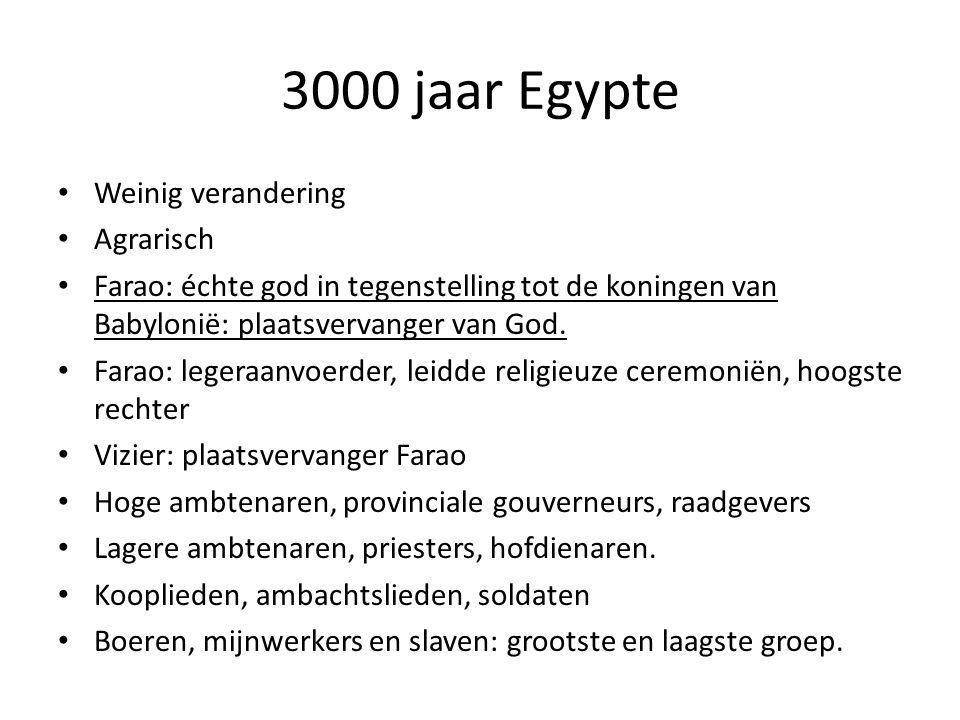 3000 jaar Egypte Weinig verandering Agrarisch