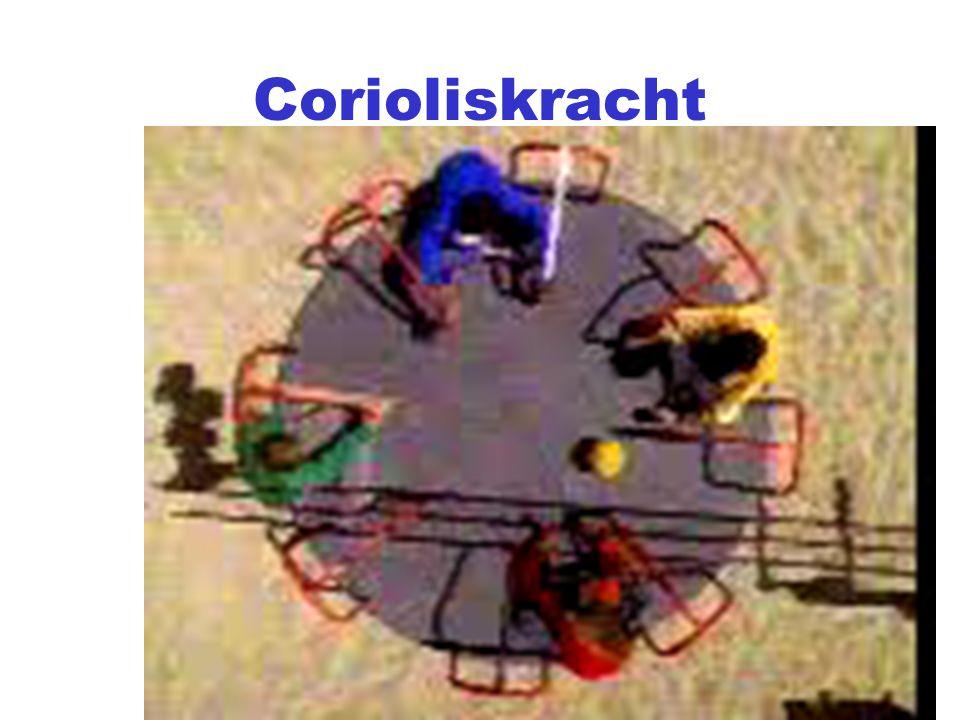 Corioliskracht