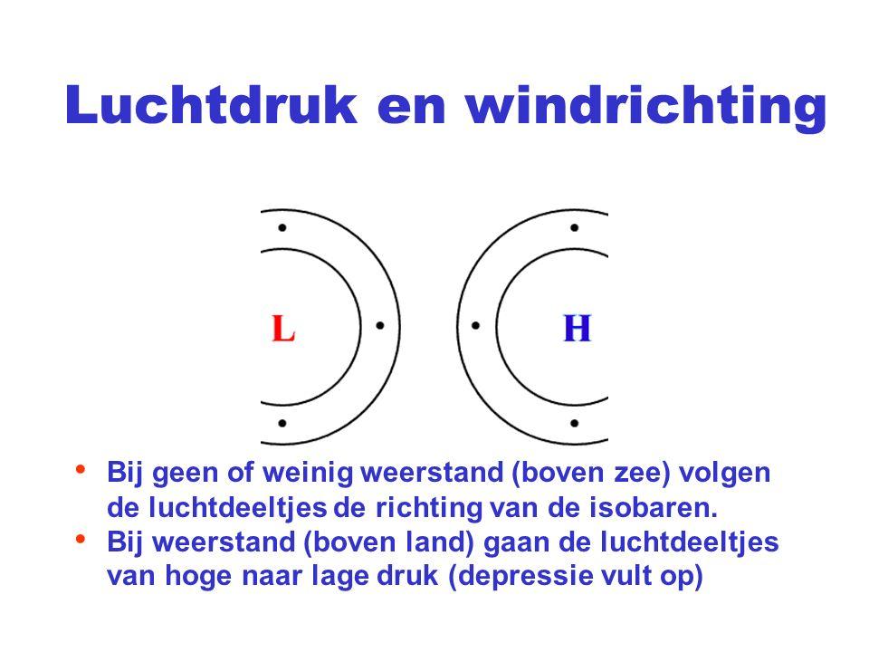 Luchtdruk en windrichting