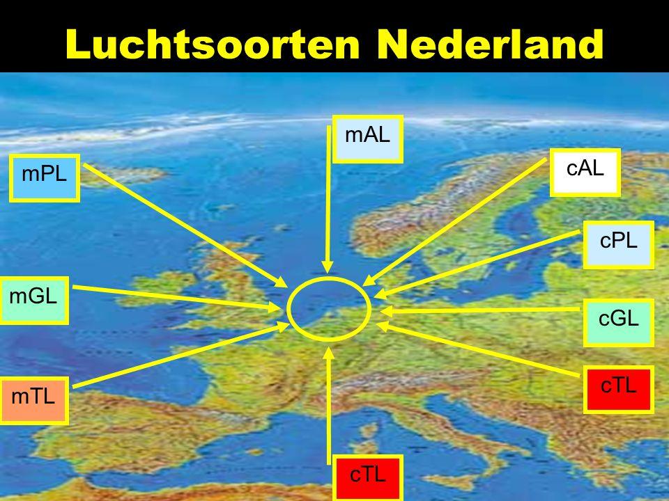 Luchtsoorten Nederland