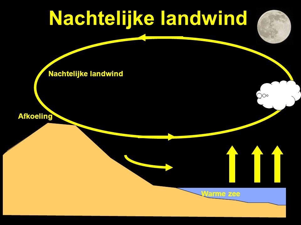 Nachtelijke landwind Nachtelijke landwind Afkoeling Warme zee