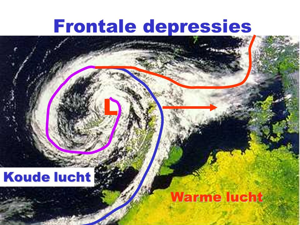 Frontale depressies L Koude lucht Warme lucht
