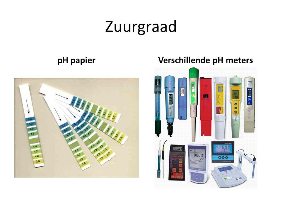 Verschillende pH meters