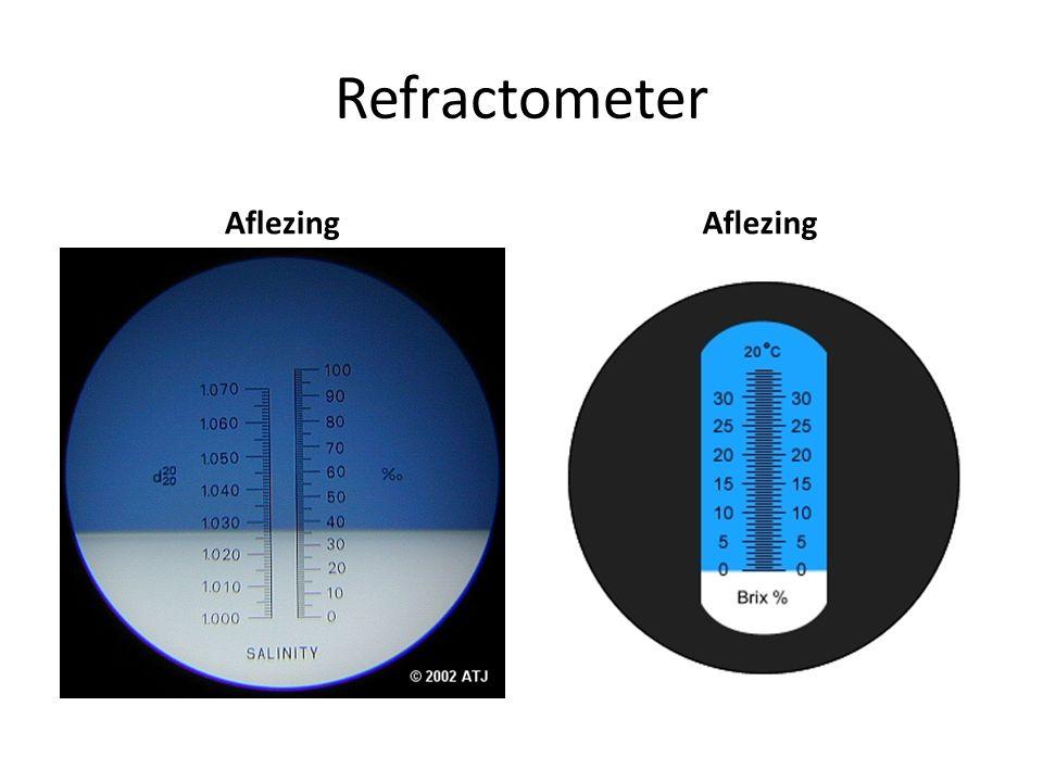 Refractometer Aflezing Aflezing
