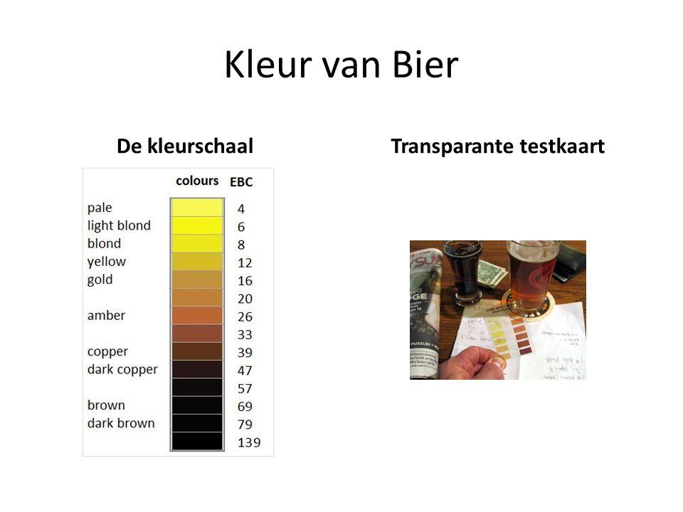 Transparante testkaart
