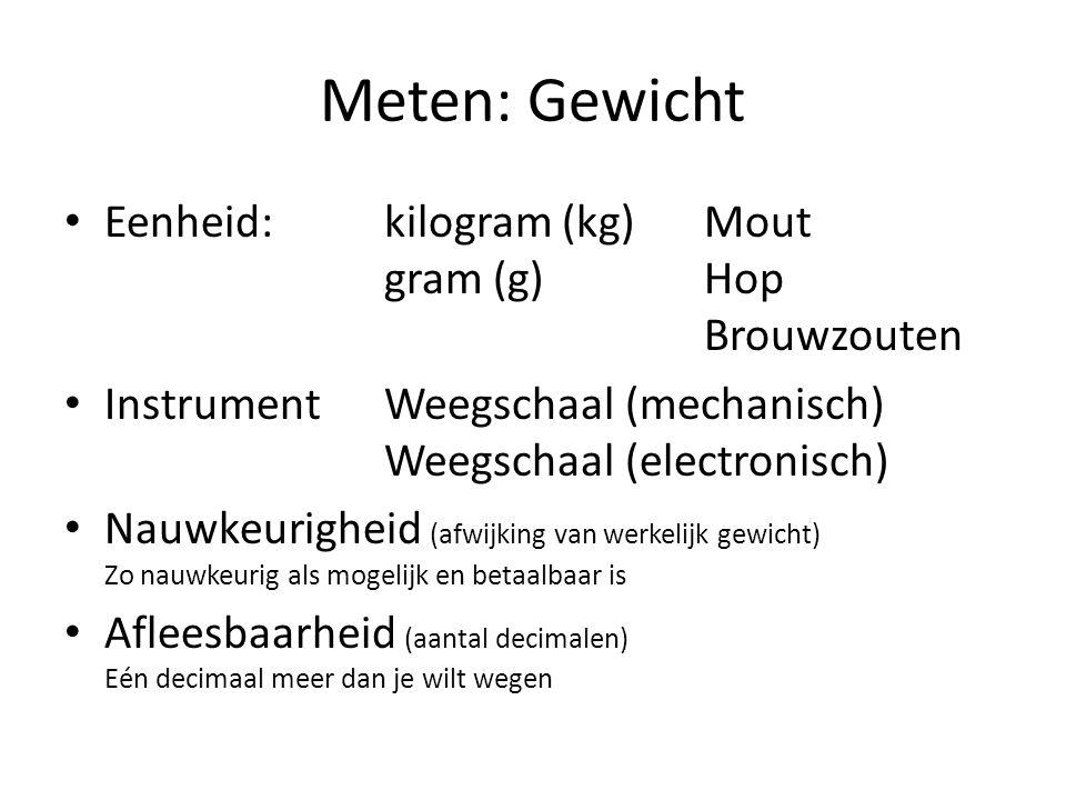 Meten: Gewicht Eenheid: kilogram (kg) Mout gram (g) Hop Brouwzouten