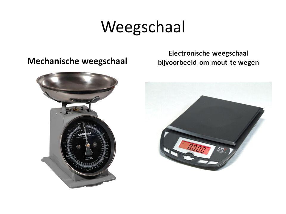 Weegschaal Mechanische weegschaal Electronische weegschaal