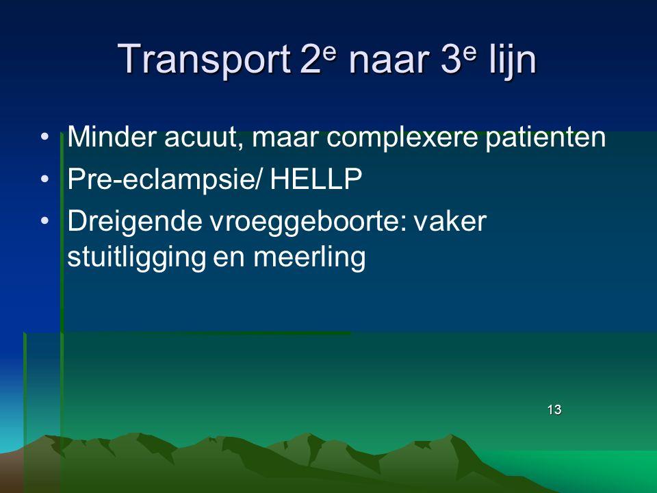 Transport 2e naar 3e lijn Minder acuut, maar complexere patienten