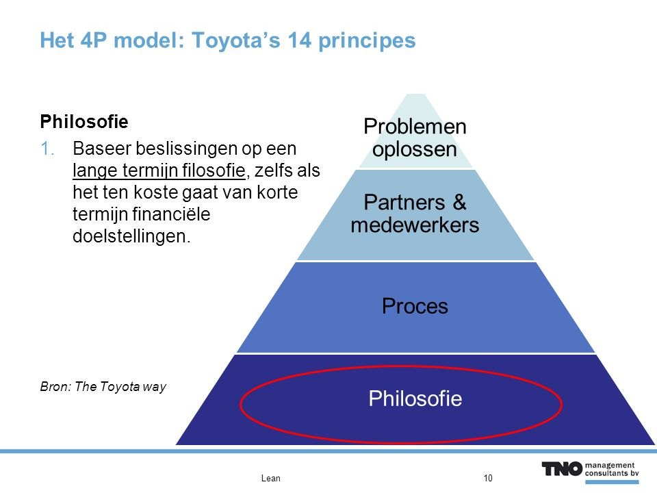 Het 4P model: Toyota's 14 principes