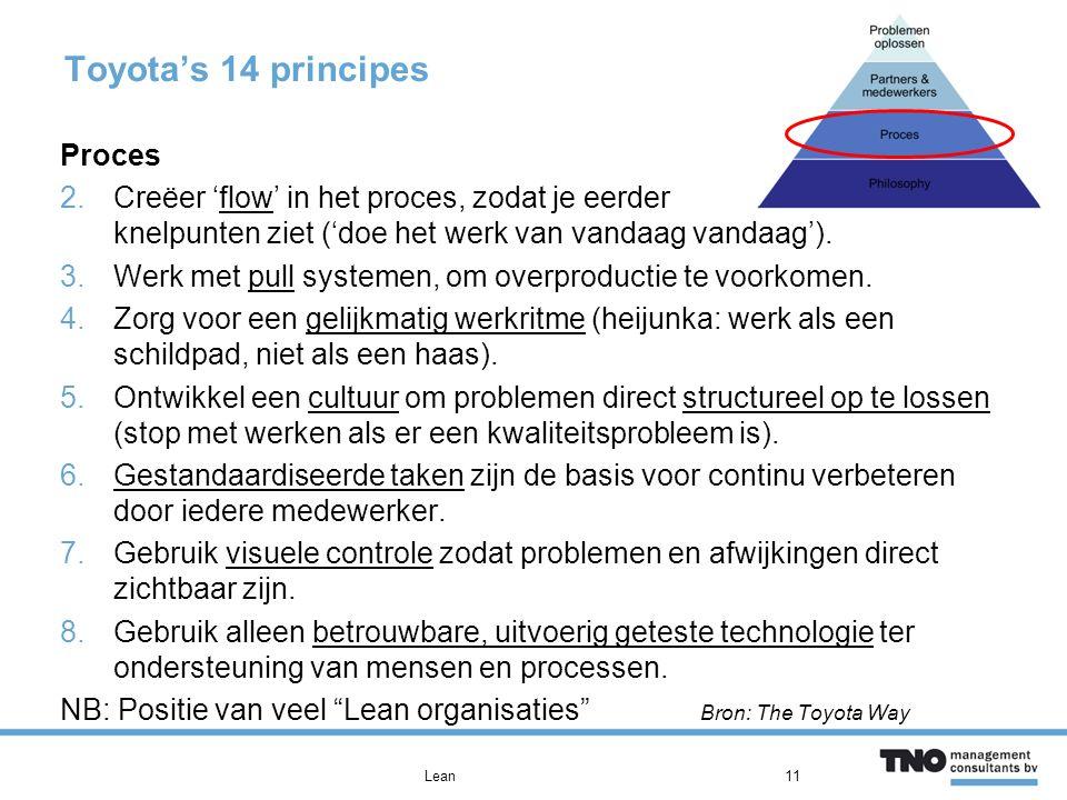 Toyota's 14 principes Proces