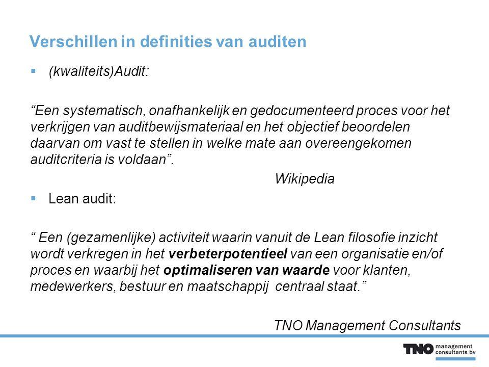 Verschillen in definities van auditen