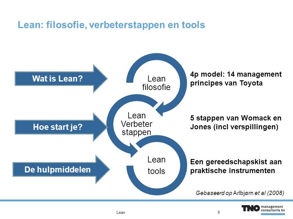 Lean: filosofie, verbeterstappen en tools