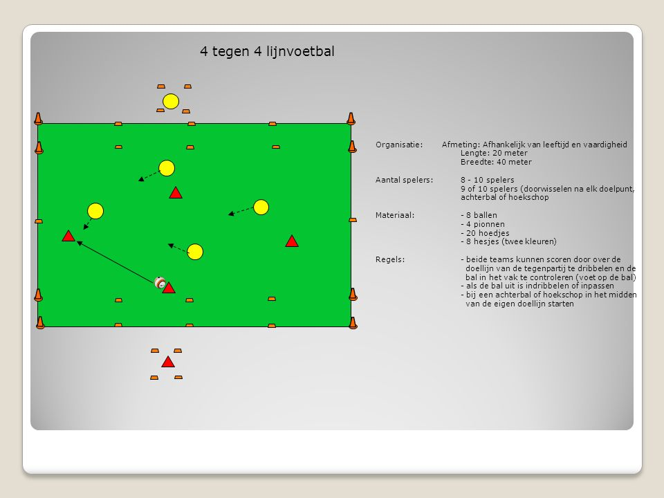 4 tegen 4 lijnvoetbal Organisatie: Afmeting: Afhankelijk van leeftijd en vaardigheid. Lengte: 20 meter.