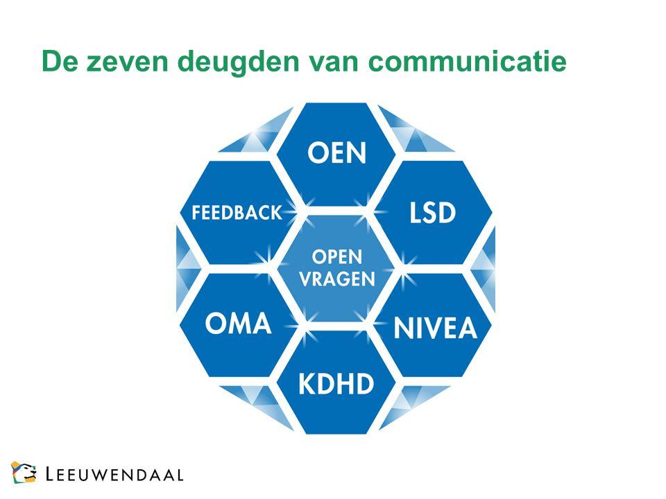 De zeven deugden van communicatie