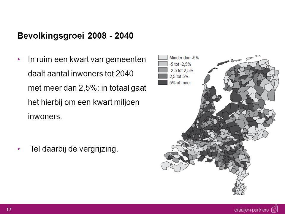 Bevolkingsgroei 2008 - 2040