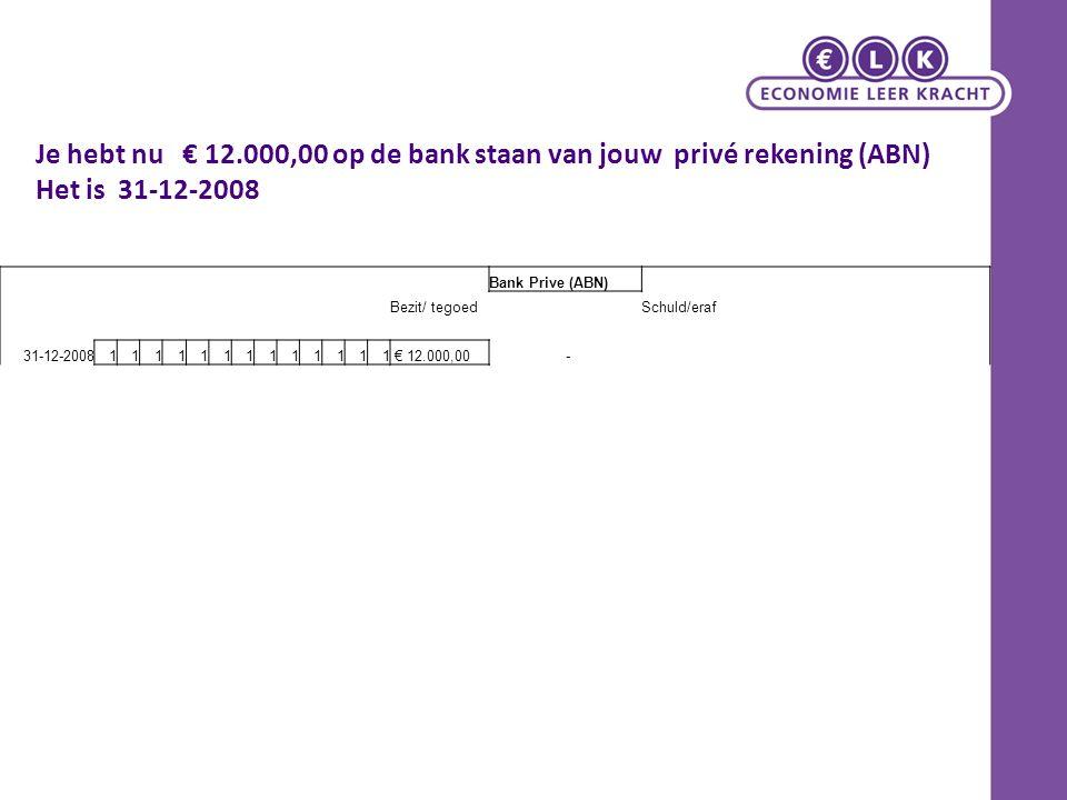 Je hebt nu € 12.000,00 op de bank staan van jouw privé rekening (ABN) Het is 31-12-2008