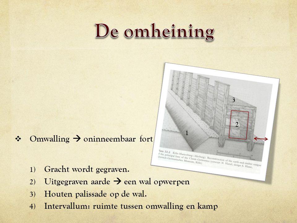 De omheining Omwalling  oninneembaar fort Gracht wordt gegraven.