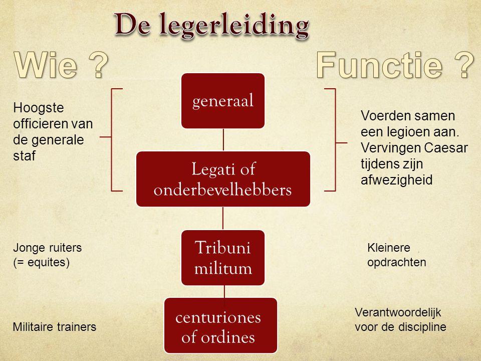 Wie Functie De legerleiding generaal Legati of onderbevelhebbers