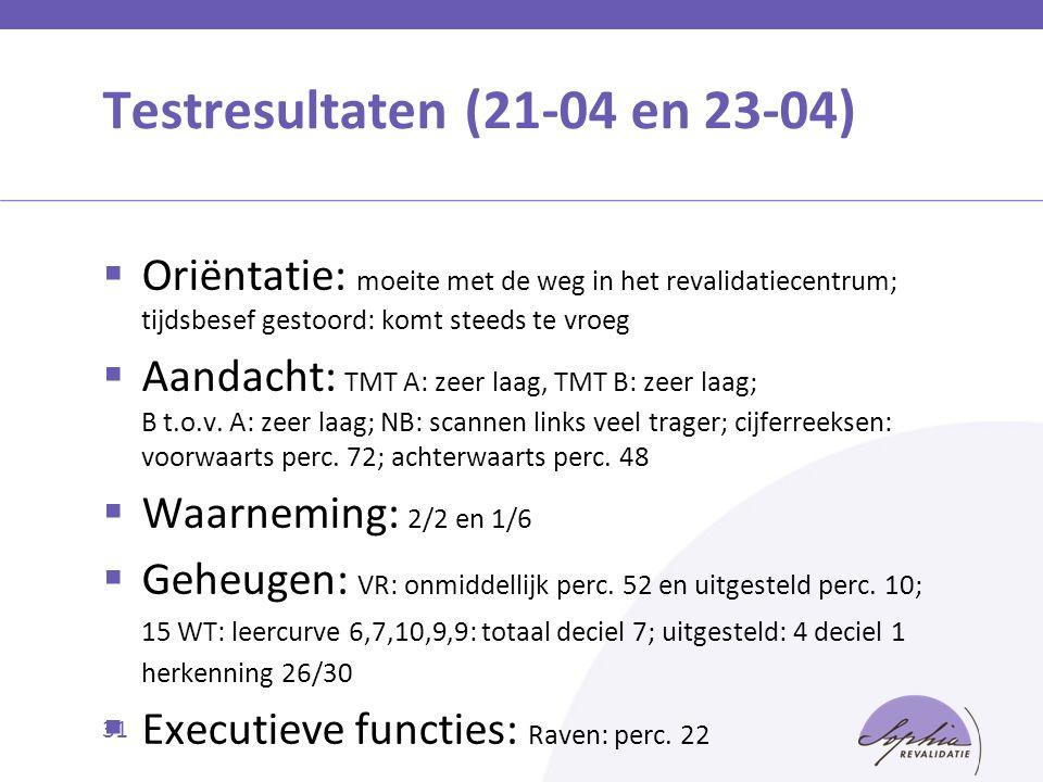 Testresultaten (21-04 en 23-04)