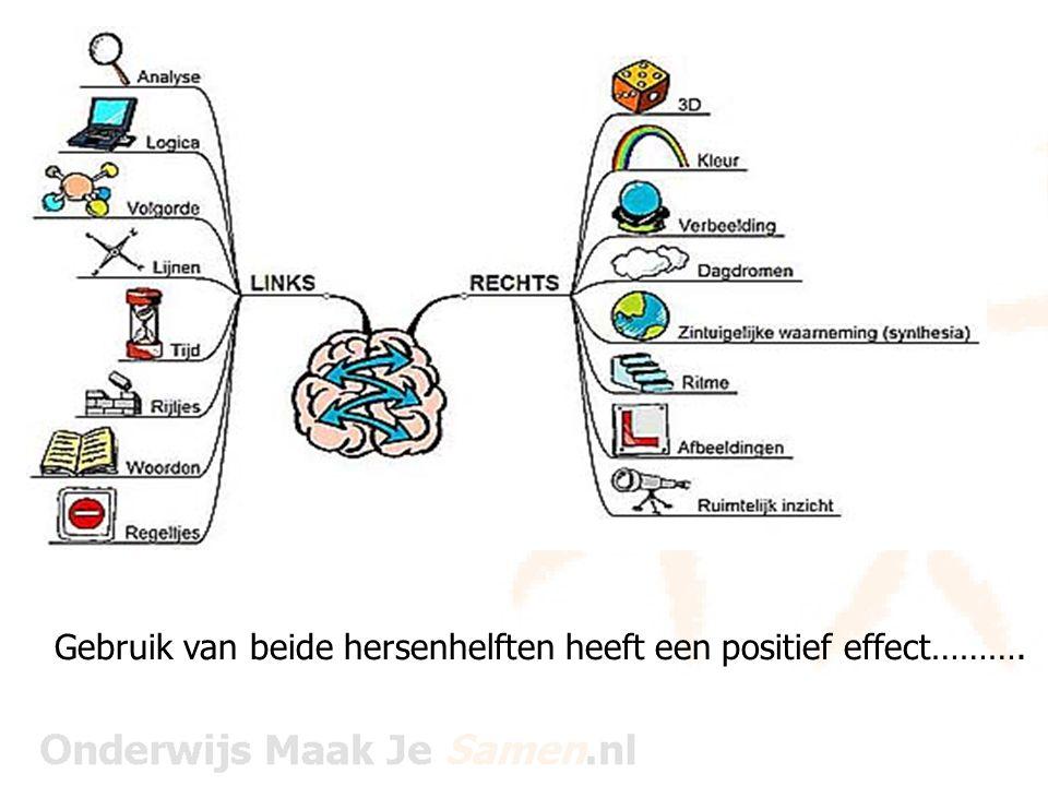 Gebruik van beide hersenhelften heeft een positief effect……….