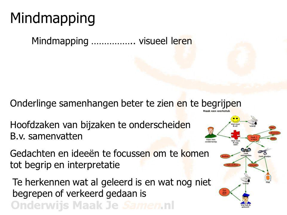 Mindmapping Mindmapping …………….. visueel leren
