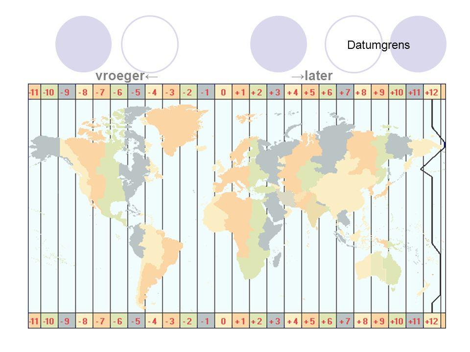 Datumgrens vroeger← →later