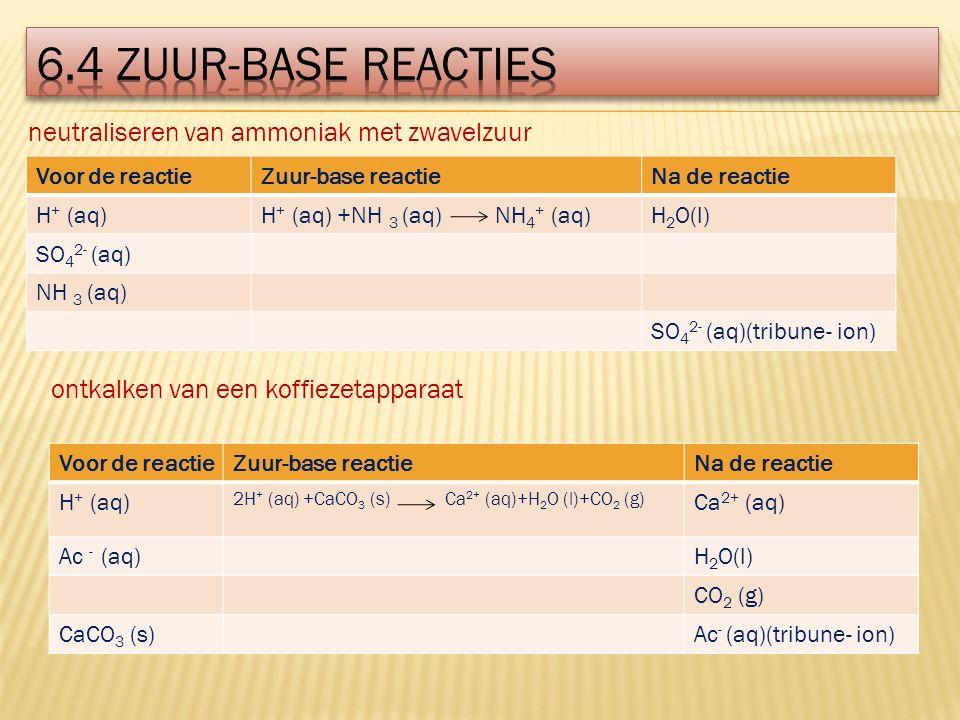 6.4 zuur-base reacties neutraliseren van ammoniak met zwavelzuur