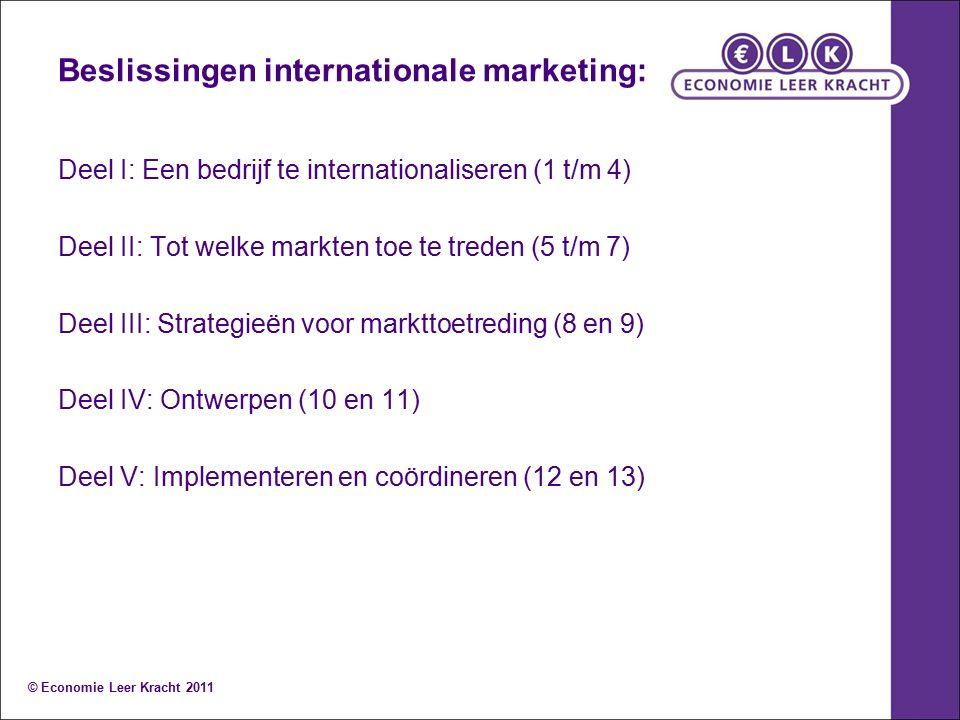 Beslissingen internationale marketing: