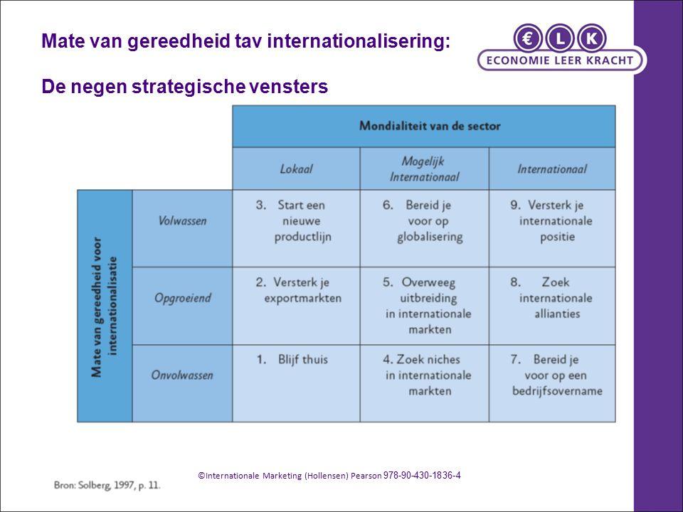 Mate van gereedheid tav internationalisering: De negen strategische vensters