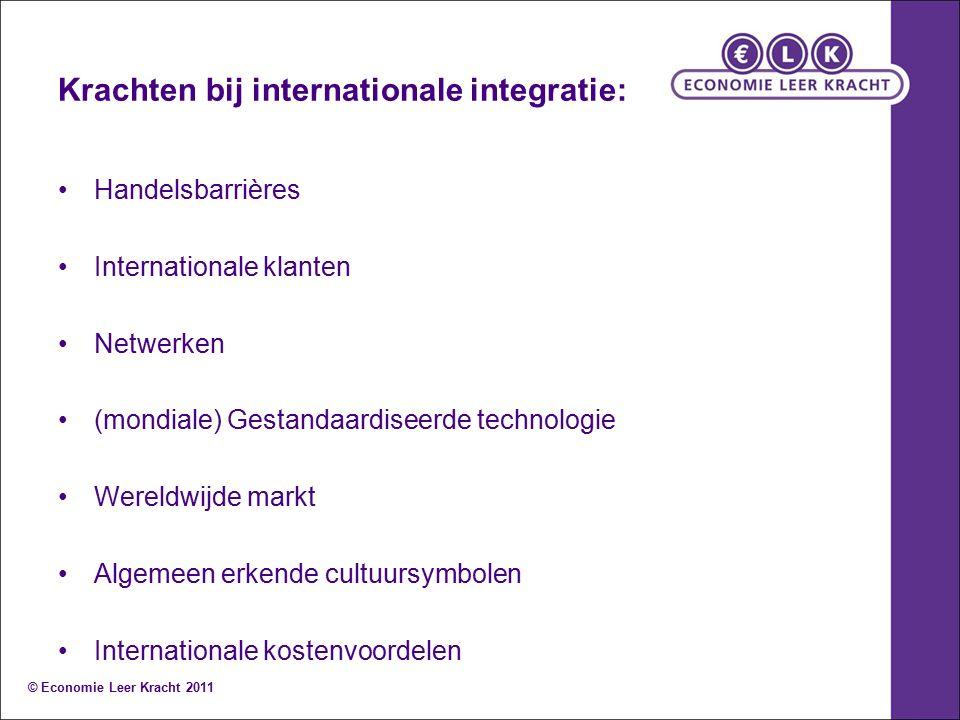 Krachten bij internationale integratie: