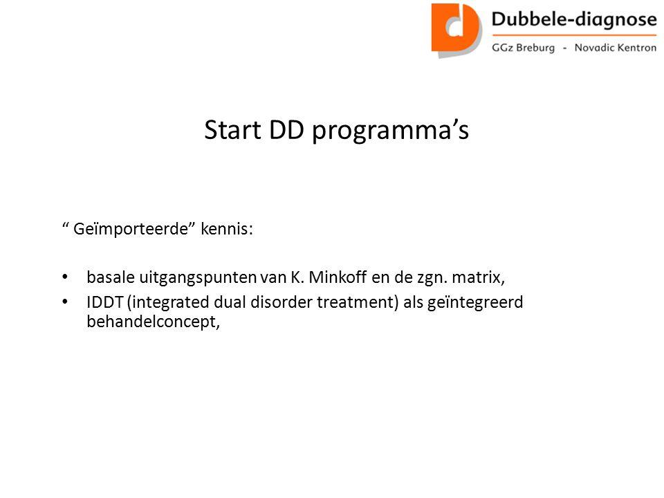 Start DD programma's Geïmporteerde kennis: