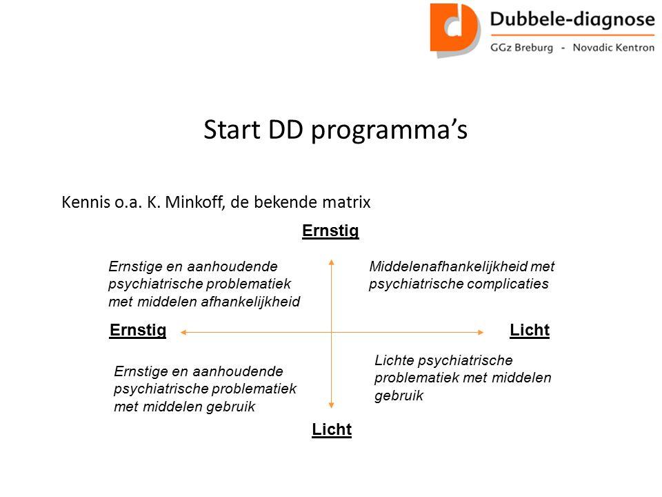 Start DD programma's Kennis o.a. K. Minkoff, de bekende matrix Ernstig